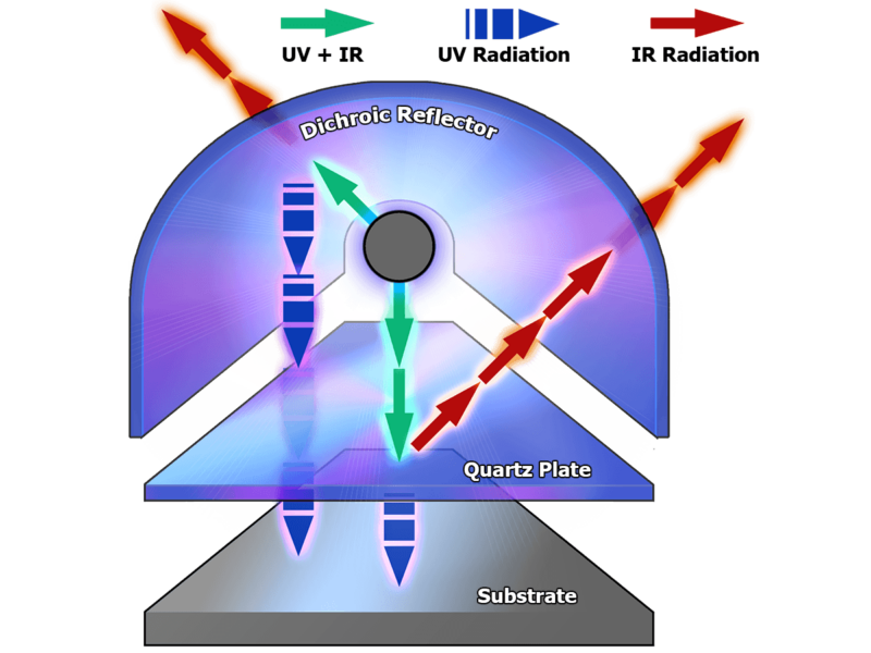 Reflector diagram with transparent background